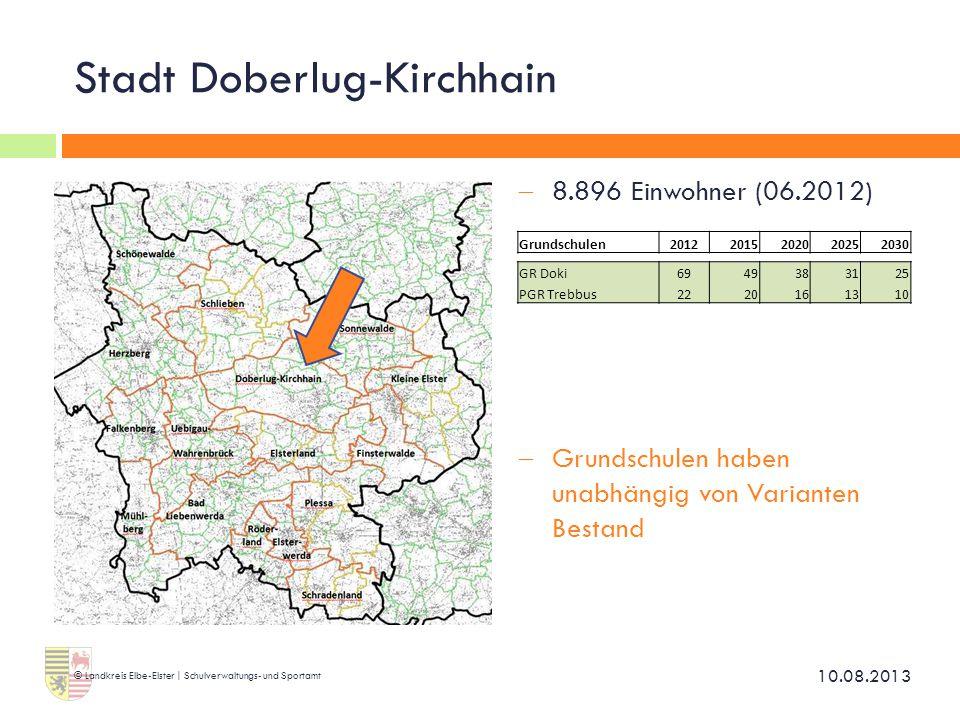Stadt Doberlug-Kirchhain  8.896 Einwohner (06.2012)  Grundschulen haben unabhängig von Varianten Bestand 10.08.2013 © Landkreis Elbe-Elster | Schulv