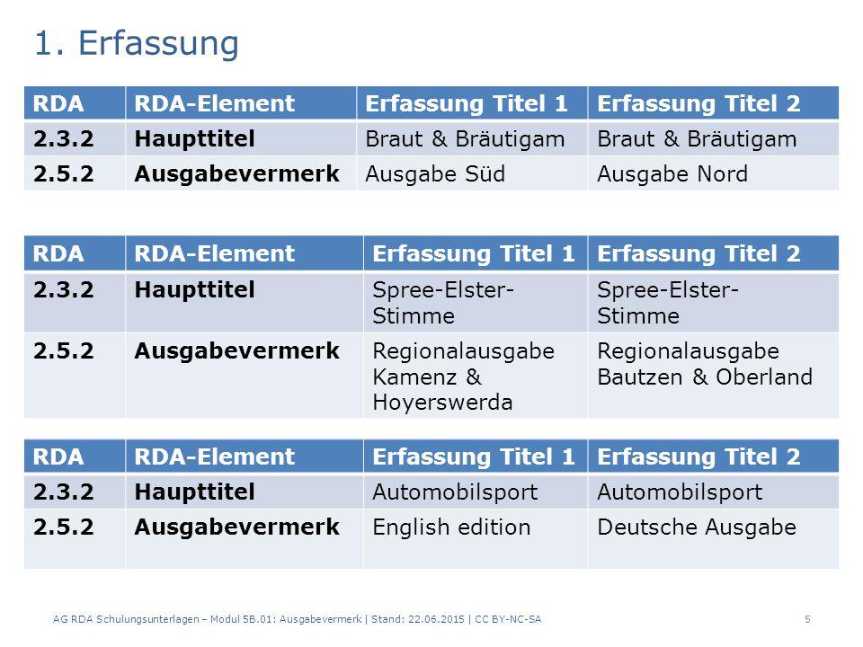 1. Erfassung AG RDA Schulungsunterlagen – Modul 5B.01: Ausgabevermerk | Stand: 22.06.2015 | CC BY-NC-SA5 RDARDA-ElementErfassung Titel 1Erfassung Tite