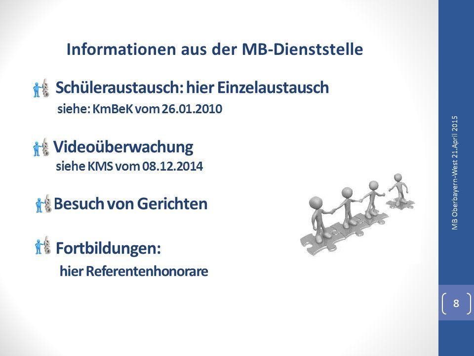 Informationen aus der MB-Dienststelle MB Oberbayern-West 21.April 2015 9 Offene Stellen am ISB und im KM Ferienseminar Ort der nächsten Tagung