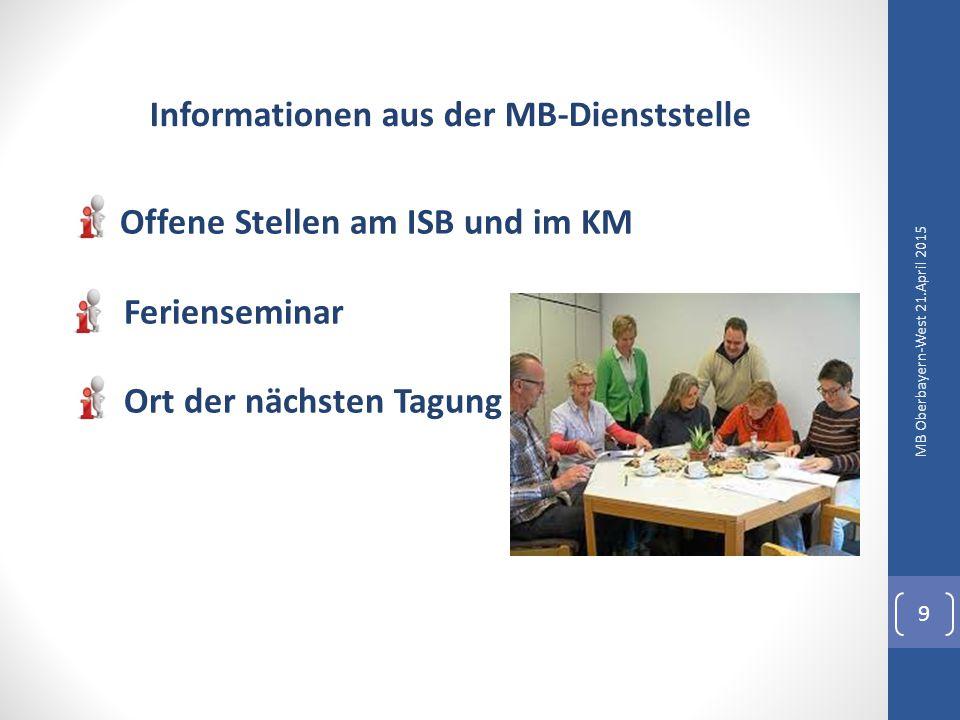 """""""Aus Daten werden Taten! MB Oberbayern-West 21.April 2015 10"""