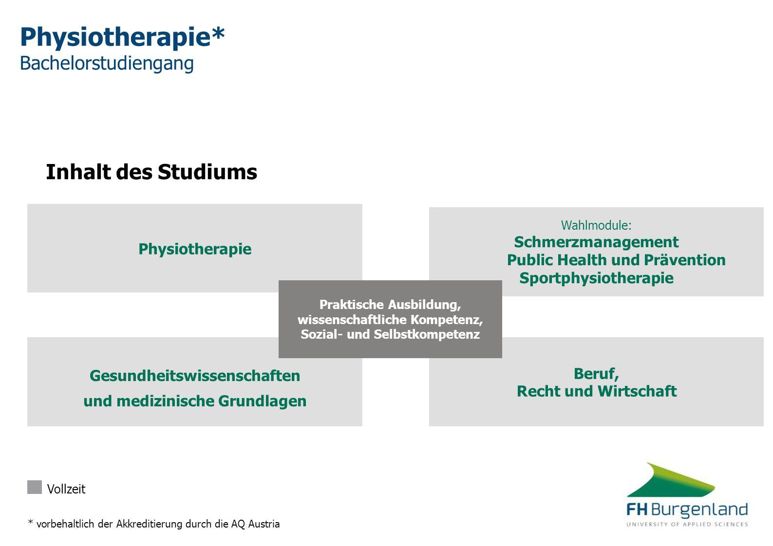 Physiotherapie* Bachelorstudiengang Inhalt des Studiums Gesundheitswissenschaften und medizinische Grundlagen Beruf, Recht und Wirtschaft Wahlmodule: