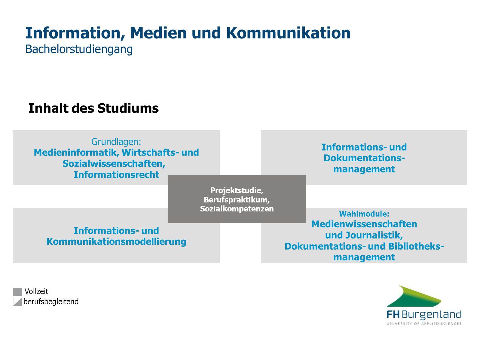 Information, Medien und Kommunikation Bachelorstudiengang Inhalt des Studiums Informations- und Kommunikationsmodellierung Wahlmodule: Medienwissensch