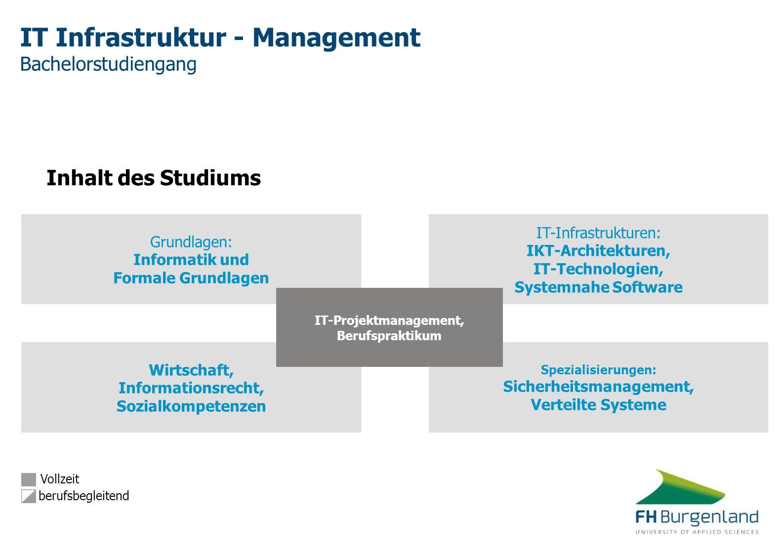 IT Infrastruktur - Management Bachelorstudiengang Inhalt des Studiums Wirtschaft, Informationsrecht, Sozialkompetenzen Spezialisierungen: Sicherheitsm