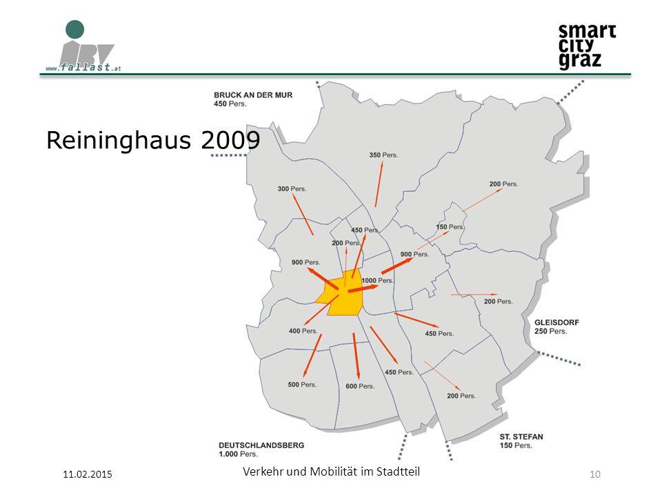 11.02.2015 Verkehr und Mobilität im Stadtteil 10 Reininghaus 2009