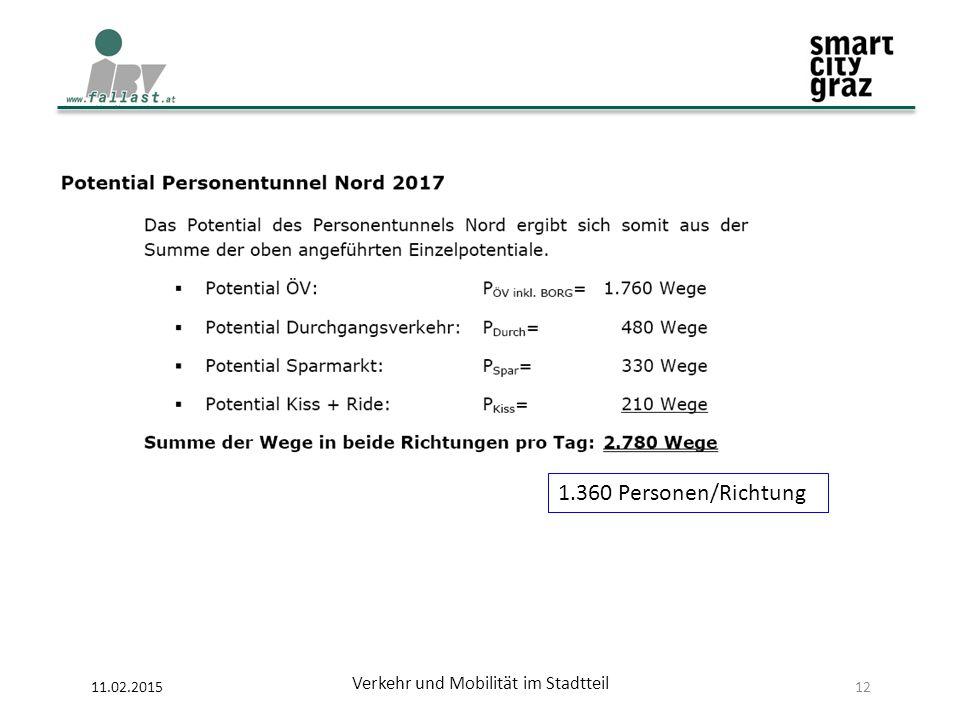 11.02.2015 Verkehr und Mobilität im Stadtteil 12 1.360 Personen/Richtung