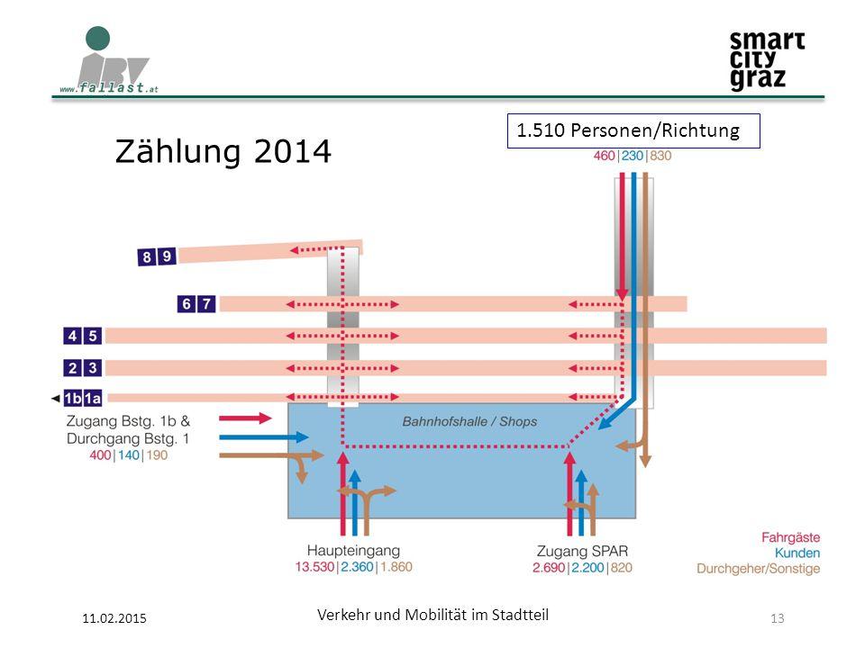 11.02.2015 Verkehr und Mobilität im Stadtteil 13 Zählung 2014 1.510 Personen/Richtung