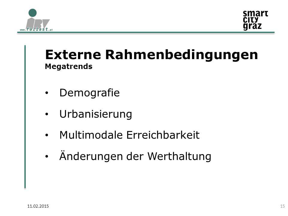 Externe Rahmenbedingungen Megatrends 11.02.2015 Demografie Urbanisierung Multimodale Erreichbarkeit Änderungen der Werthaltung 15