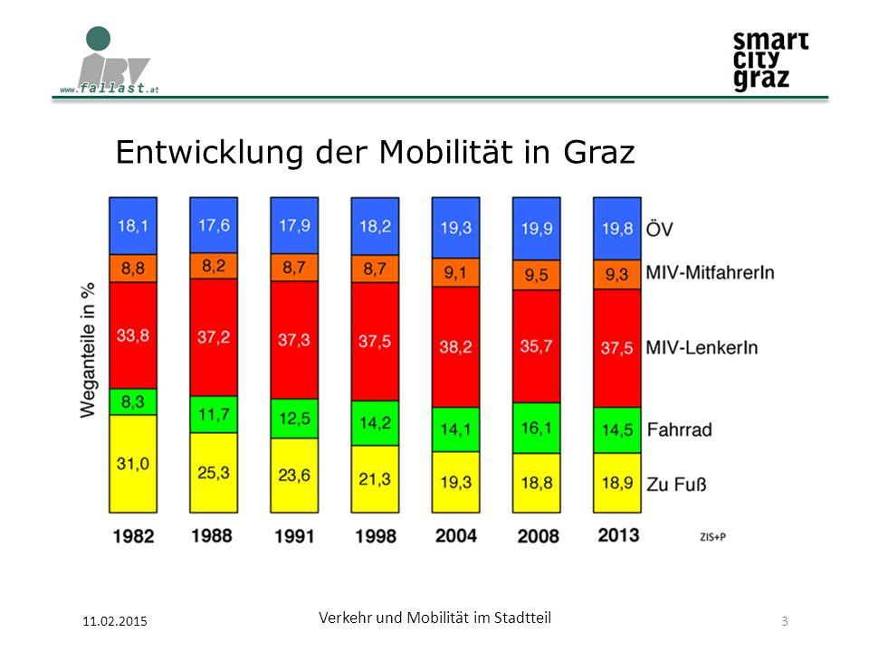 11.02.2015 Verkehr und Mobilität im Stadtteil 3 Entwicklung der Mobilität in Graz