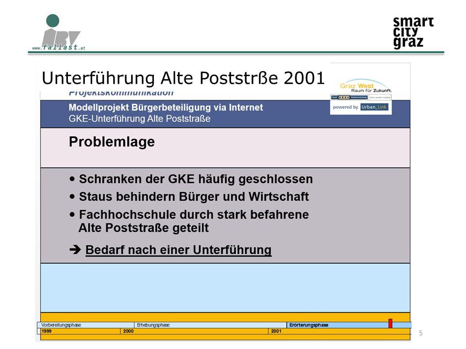 11.02.2015 Verkehr und Mobilität im Stadtteil 5 Unterführung Alte Poststrße 2001