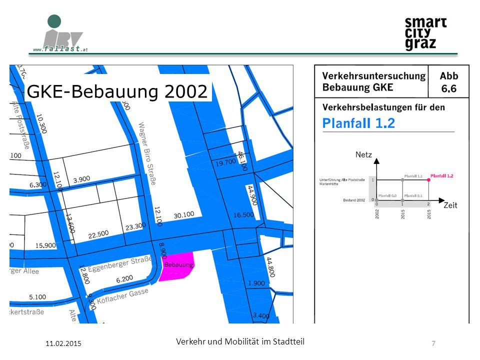11.02.2015 Verkehr und Mobilität im Stadtteil 7 GKE-Bebauung 2002
