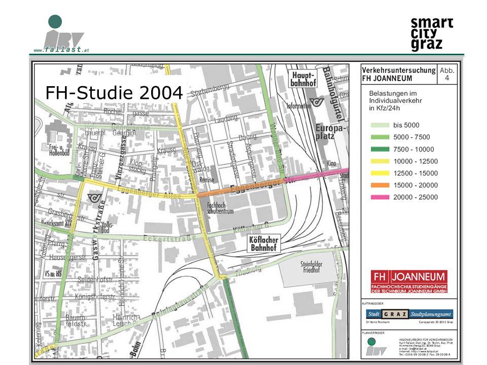 11.02.2015 Verkehr und Mobilität im Stadtteil 8 FH-Studie 2004