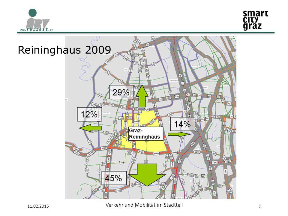 11.02.2015 Verkehr und Mobilität im Stadtteil 9 Reininghaus 2009