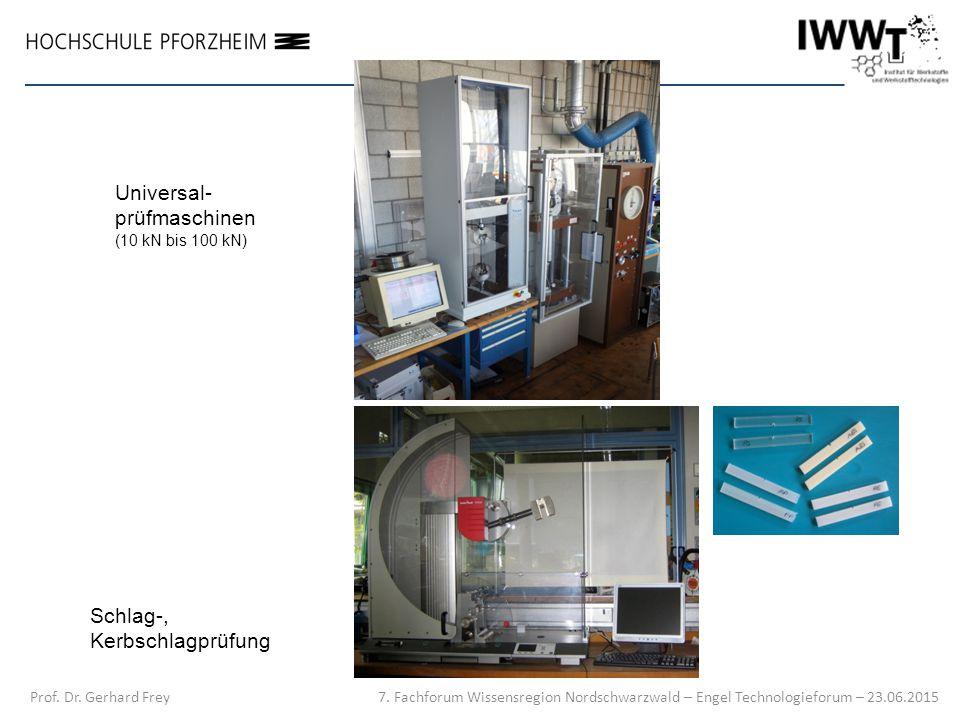 7. Fachforum Wissensregion Nordschwarzwald – Engel Technologieforum – 23.06.2015 Prof. Dr. Gerhard Frey Universal- prüfmaschinen (10 kN bis 100 kN) Sc