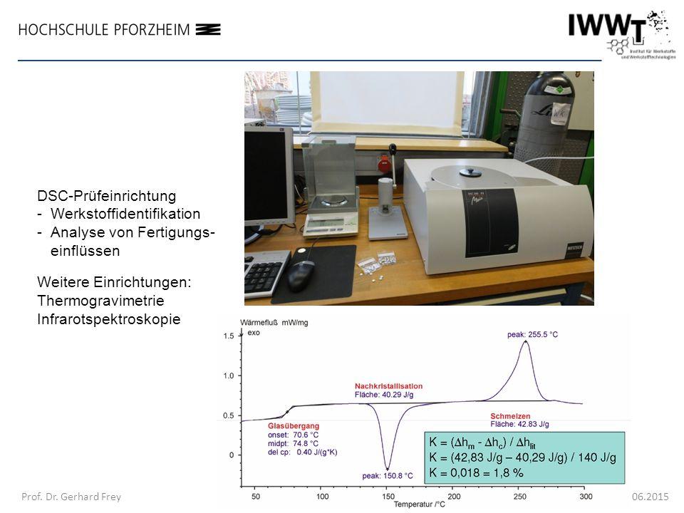 7. Fachforum Wissensregion Nordschwarzwald – Engel Technologieforum – 23.06.2015 Prof. Dr. Gerhard Frey DSC-Prüfeinrichtung -Werkstoffidentifikation -