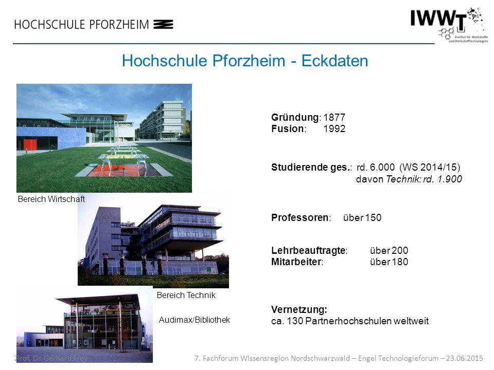 22.01.2015 Hochschule Pforzheim - Eckdaten Bereich Technik Audimax/Bibliothek Gründung: 1877 Fusion: 1992 Studierende ges.: rd. 6.000 (WS 2014/15) dav
