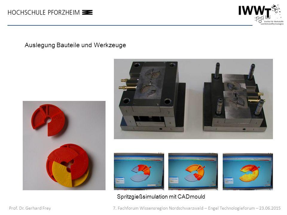 7. Fachforum Wissensregion Nordschwarzwald – Engel Technologieforum – 23.06.2015 Prof. Dr. Gerhard Frey Auslegung Bauteile und Werkzeuge Spritzgießsim