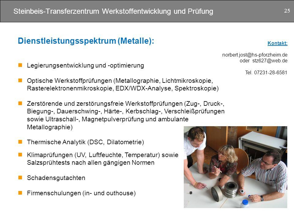 Steinbeis-Transferzentrum Werkstoffentwicklung und Prüfung Dienstleistungsspektrum (Metalle): Legierungsentwicklung und -optimierung Optische Werkstof