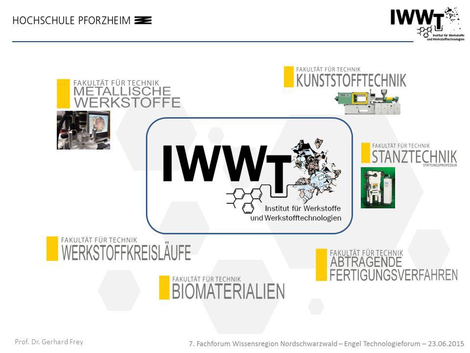 Fokus und Arbeitsgebiete des IWWT Werkstoffentwicklungen und –optimierungen Validierung, Prüfung und Analyse von metallischen und polymeren Werkstoffen Produktionsbegleitende Optimierung von werkstoffrelevanten Fertigungsprozessen Nachhaltigkeitskonzepte und Recycling von Werkstoffen