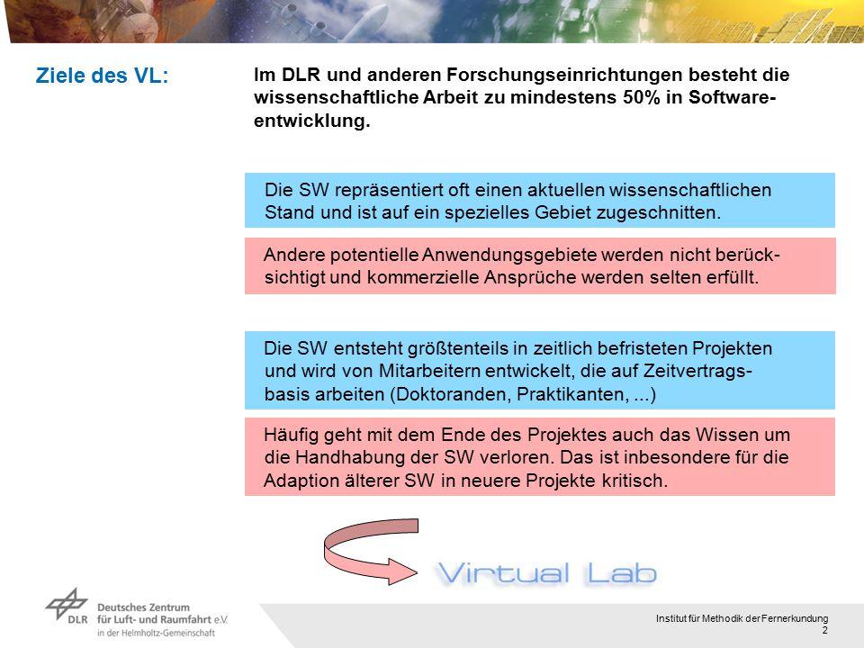 Institut für Methodik der Fernerkundung 2 Ziele des VL: Im DLR und anderen Forschungseinrichtungen besteht die wissenschaftliche Arbeit zu mindestens 50% in Software- entwicklung.