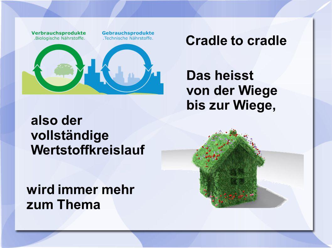 Cradle to cradle Das heisst von der Wiege bis zur Wiege, also der vollständige Wertstoffkreislauf wird immer mehr zum Thema
