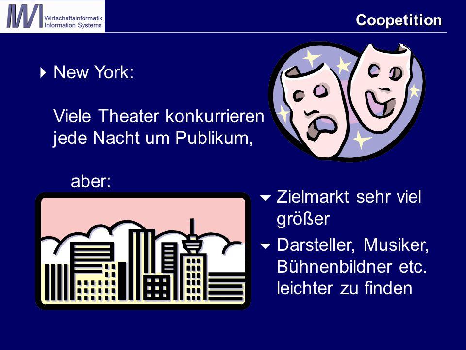 Coopetition  New York: Viele Theater konkurrieren jede Nacht um Publikum, aber:  Zielmarkt sehr viel größer  Darsteller, Musiker, Bühnenbildner etc.