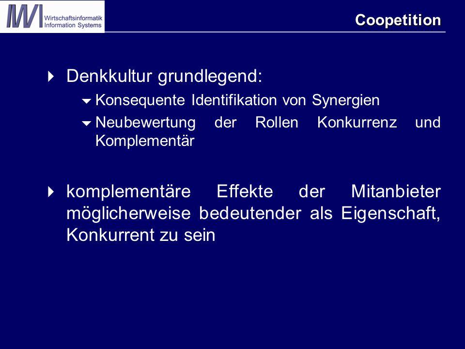 Coopetition  Denkkultur grundlegend:  Konsequente Identifikation von Synergien  Neubewertung der Rollen Konkurrenz und Komplementär  komplementäre Effekte der Mitanbieter möglicherweise bedeutender als Eigenschaft, Konkurrent zu sein