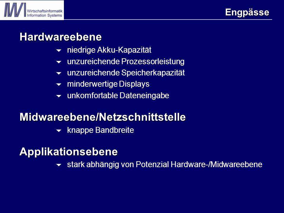 Engpässe Hardwareebene  niedrige Akku-Kapazität  unzureichende Prozessorleistung  unzureichende Speicherkapazität  minderwertige Displays  unkomfortable DateneingabeMidwareebene/Netzschnittstelle  knappe BandbreiteApplikationsebene  stark abhängig von Potenzial Hardware-/Midwareebene