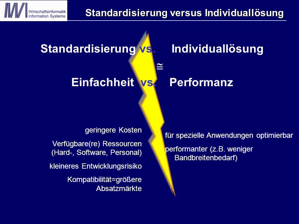 Standardisierung versus Individuallösung Standardisierung vs.