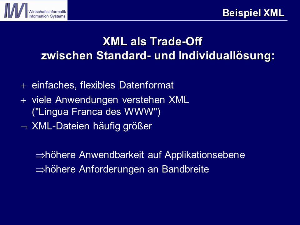 Beispiel XML XML als Trade-Off zwischen Standard- und Individuallösung:  einfaches, flexibles Datenformat  viele Anwendungen verstehen XML ( Lingua Franca des WWW )  XML-Dateien häufig größer  höhere Anwendbarkeit auf Applikationsebene  höhere Anforderungen an Bandbreite