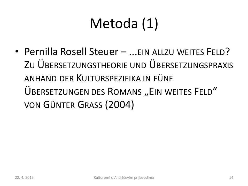 Metoda (1) Pernilla Rosell Steuer –... EIN ALLZU WEITES F ELD ? Z U Ü BERSETZUNGSTHEORIE UND Ü BERSETZUNGSPRAXIS ANHAND DER K ULTURSPEZIFIKA IN FÜNF Ü