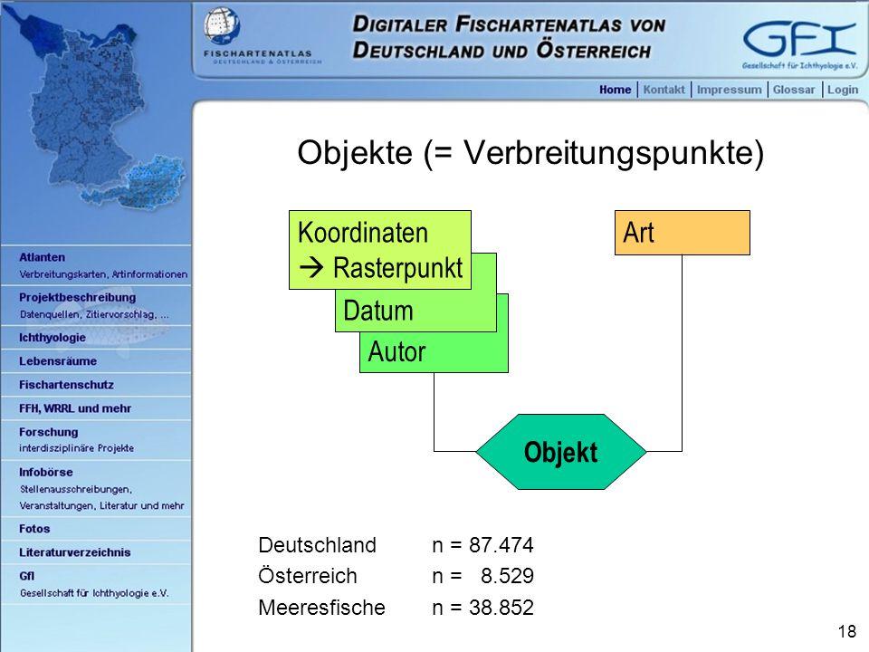 18 Objekte (= Verbreitungspunkte) Autor Datum Koordinaten  Rasterpunkt Art Objekt Deutschlandn = 87.474 Österreichn = 08.529 Meeresfischen = 38.852