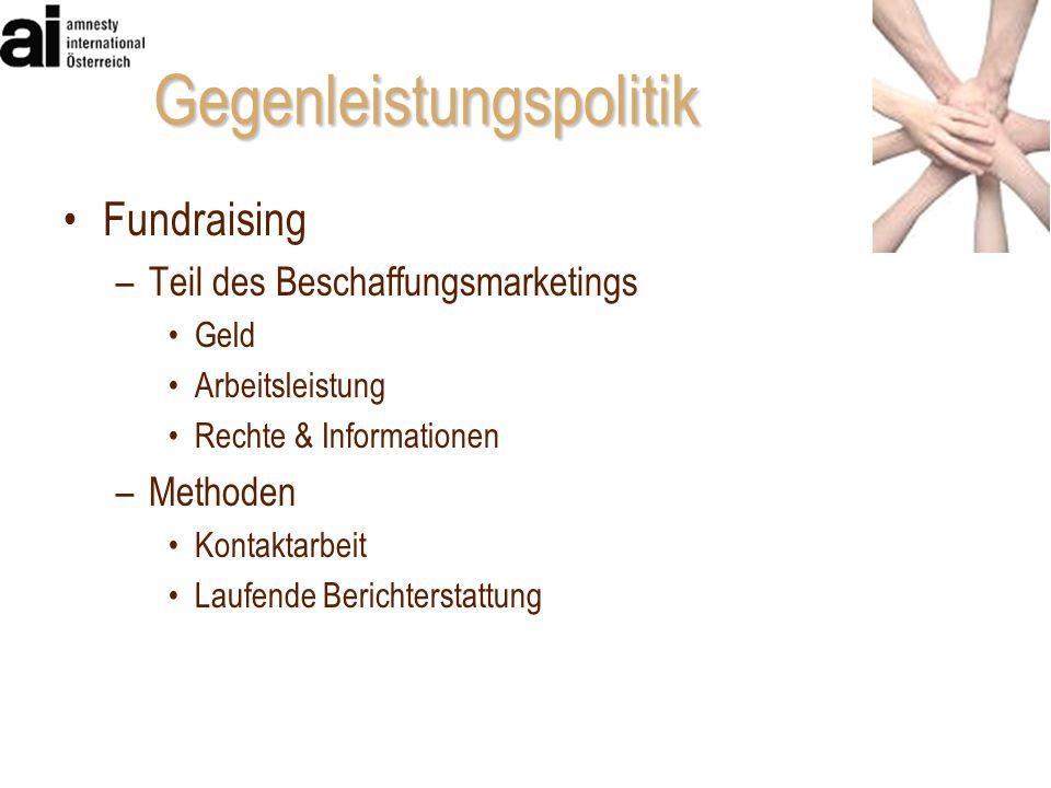 Gegenleistungspolitik Fundraising –Teil des Beschaffungsmarketings Geld Arbeitsleistung Rechte & Informationen –Methoden Kontaktarbeit Laufende Berich