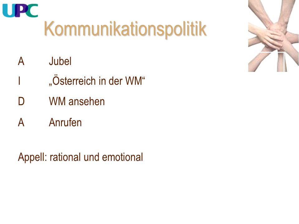 """Kommunikationspolitik AJubel I""""Österreich in der WM"""" DWM ansehen AAnrufen Appell: rational und emotional"""