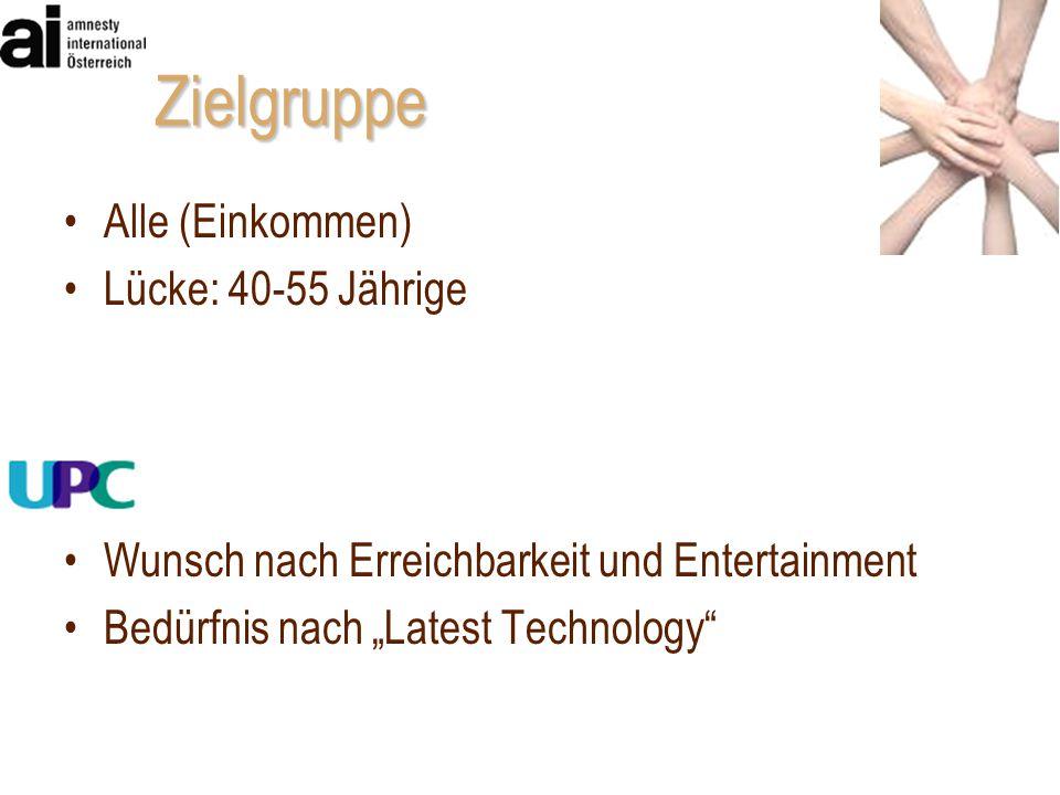 """Zielgruppe Alle (Einkommen) Lücke: 40-55 Jährige Wunsch nach Erreichbarkeit und Entertainment Bedürfnis nach """"Latest Technology"""""""