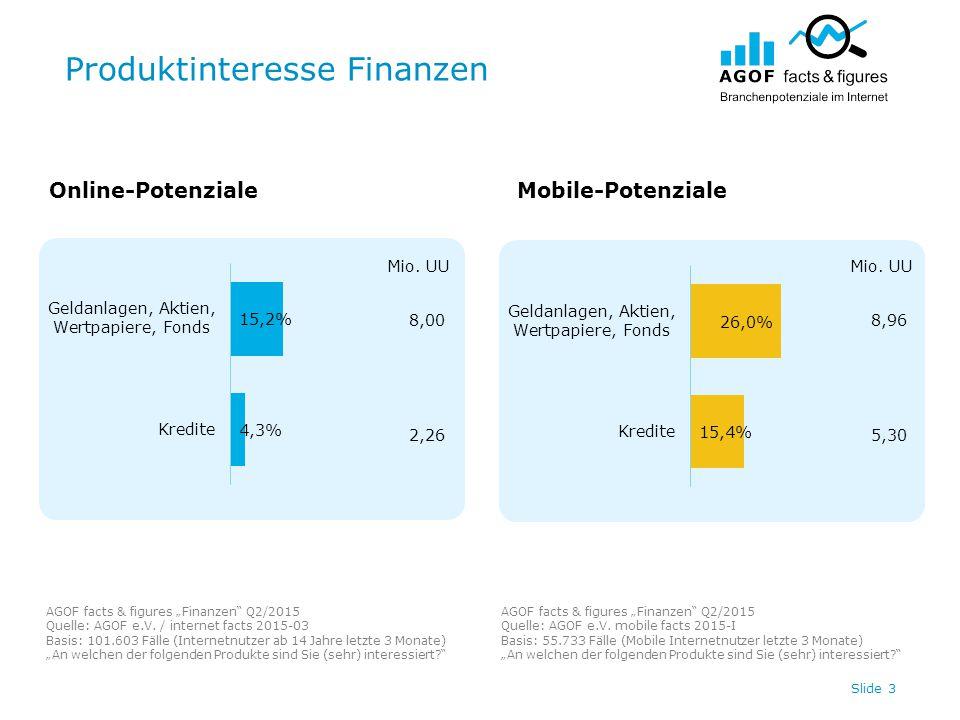 Digitale Werbespendings Finanzen Top 20 / Internet Slide 14 In Tsd.