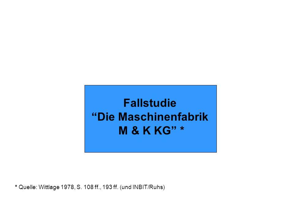 """Fallstudie """"Die Maschinenfabrik M & K KG"""" * * Quelle: Wittlage 1978, S. 108 ff., 193 ff. (und INBIT/Ruhs)"""