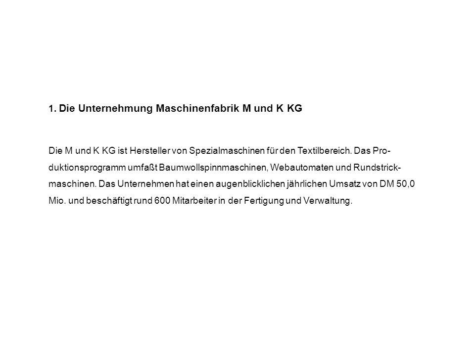 1. Die Unternehmung Maschinenfabrik M und K KG Die M und K KG ist Hersteller von Spezialmaschinen für den Textilbereich. Das Pro- duktionsprogramm umf