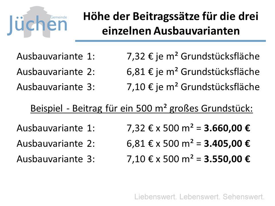 Ausbauvariante 1:7,32 € je m² Grundstücksfläche Ausbauvariante 2: 6,81 € je m² Grundstücksfläche Ausbauvariante 3:7,10 € je m² Grundstücksfläche Beispiel - Beitrag für ein 500 m² großes Grundstück: Ausbauvariante 1:7,32 € x 500 m² = 3.660,00 € Ausbauvariante 2:6,81 € x 500 m² = 3.405,00 € Ausbauvariante 3:7,10 € x 500 m² = 3.550,00 € Höhe der Beitragssätze für die drei einzelnen Ausbauvarianten