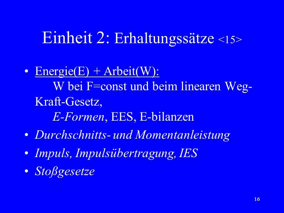 15 Einheit 1: Dynamik Trägheitsgesetz, *Inertialsysteme Newton 1, Newton 2 + Bsp für Kräfte Addition und Zerlegung von Vektorgrößen: F, v, r (beim waa