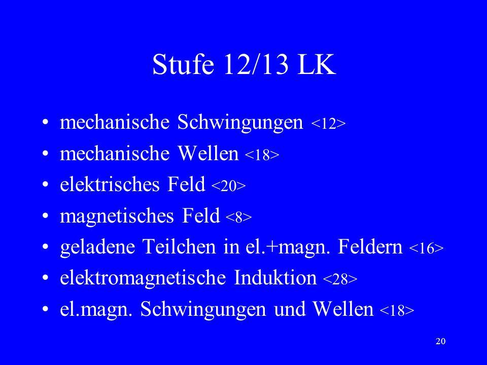 19 Einheit 4: Wahlthemen Praktikum Himmelsmechanik Festkörperphysik, Halbleiter Steuern und Regeln mit Elementen der Mikroelektronik Wetterkunde Hydro