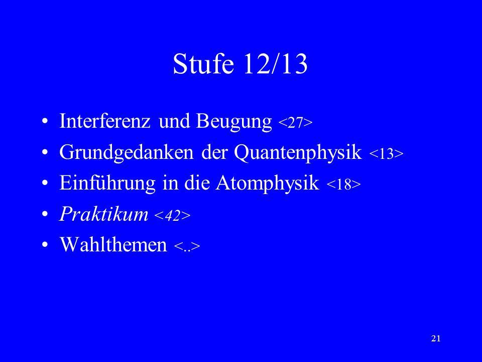 20 Stufe 12/13 LK mechanische Schwingungen mechanische Wellen elektrisches Feld magnetisches Feld geladene Teilchen in el.+magn. Feldern elektromagnet