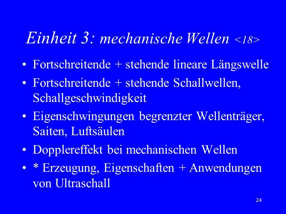 23 Einheit 2: Mechanische Wellen Ausbreitung + Reflexion von Quer- und Längsstörungen auf linearen Wellenträgern lin. harm. Querwelle, Ausbreitungsges