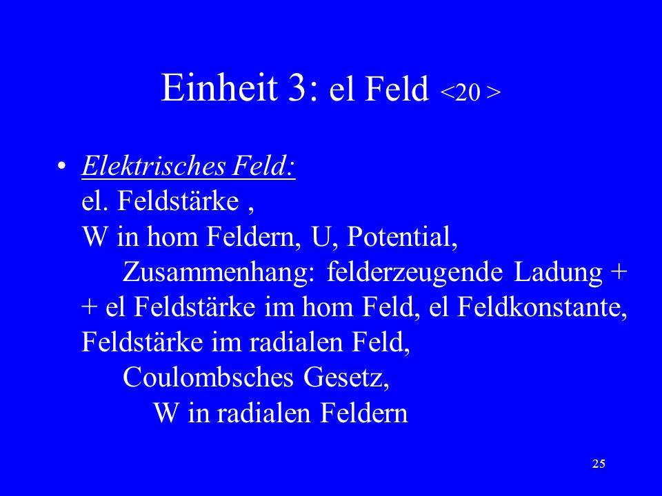 24 Einheit 3: mechanische Wellen Fortschreitende + stehende lineare Längswelle Fortschreitende + stehende Schallwellen, Schallgeschwindigkeit Eigensch