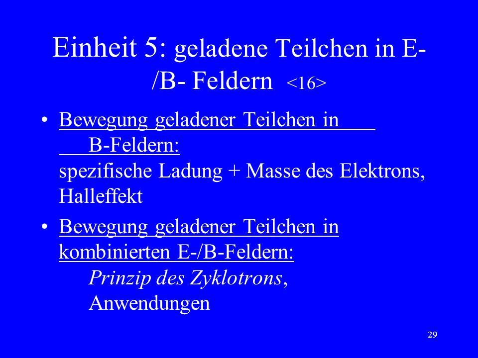 28 Einheit 5: geladene Teilchen in E- /B-Feldern Bewegung geladener Teilchen in E-Feldern: Grundgedanke des Millikanversuchs, Prinzip der Erzeugung ei