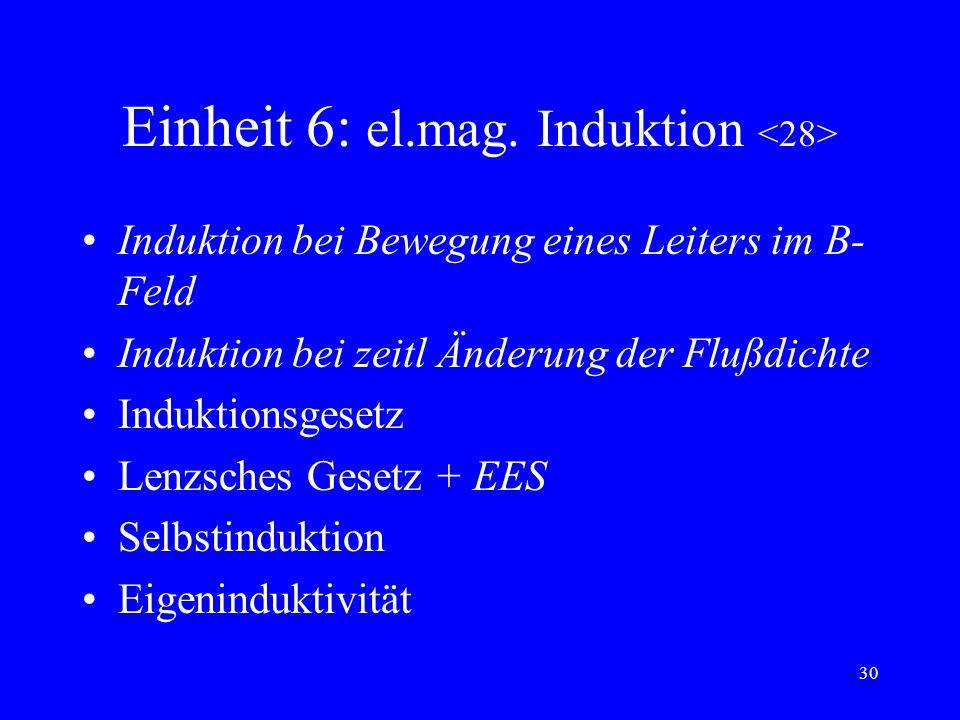 29 Einheit 5: geladene Teilchen in E- /B- Feldern Bewegung geladener Teilchen in B-Feldern: spezifische Ladung + Masse des Elektrons, Halleffekt Beweg