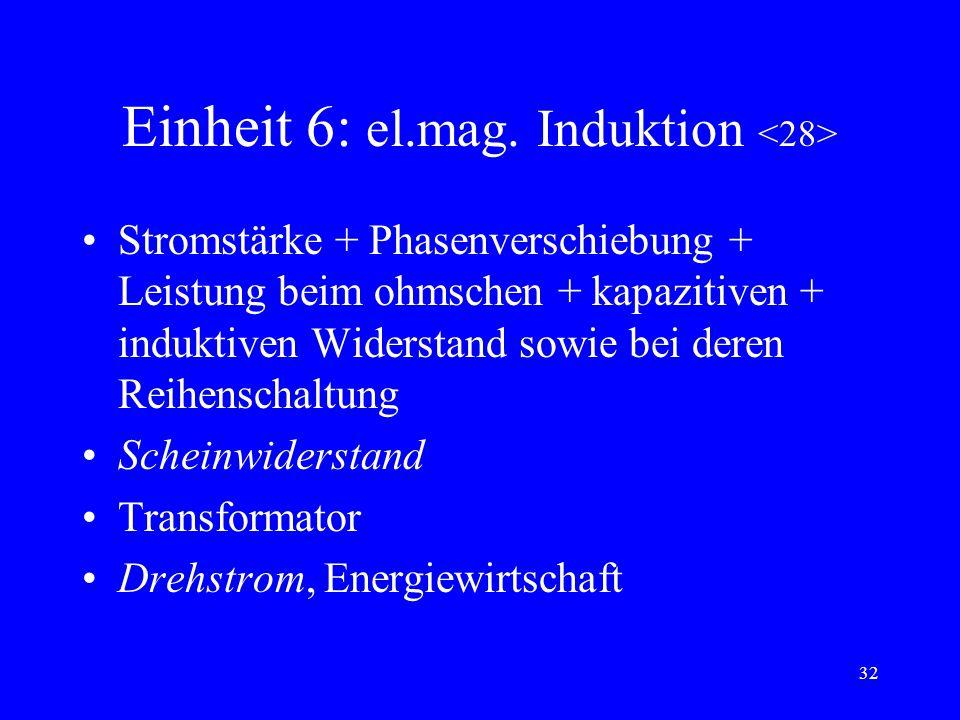31 Einheit 6: el.mag. Induktion Eigeninduktivität einer langgestreckten Spule Energie des Magnetfeldes einer stromdurchflossenen Spule Erzeugung sinus