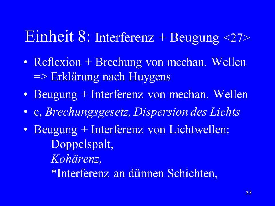 34 Einheit 7: El.magn. Schwingungen und Wellen Überblick über: Hochfrequente el.magn. Schwingungen, Hertzscher Dipol, el.magn. Wellen, Verknüpfung el.
