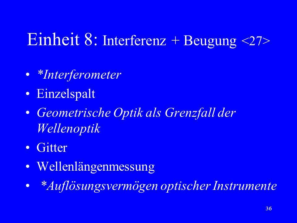 35 Einheit 8: Interferenz + Beugung Reflexion + Brechung von mechan. Wellen => Erklärung nach Huygens Beugung + Interferenz von mechan. Wellen c, Brec