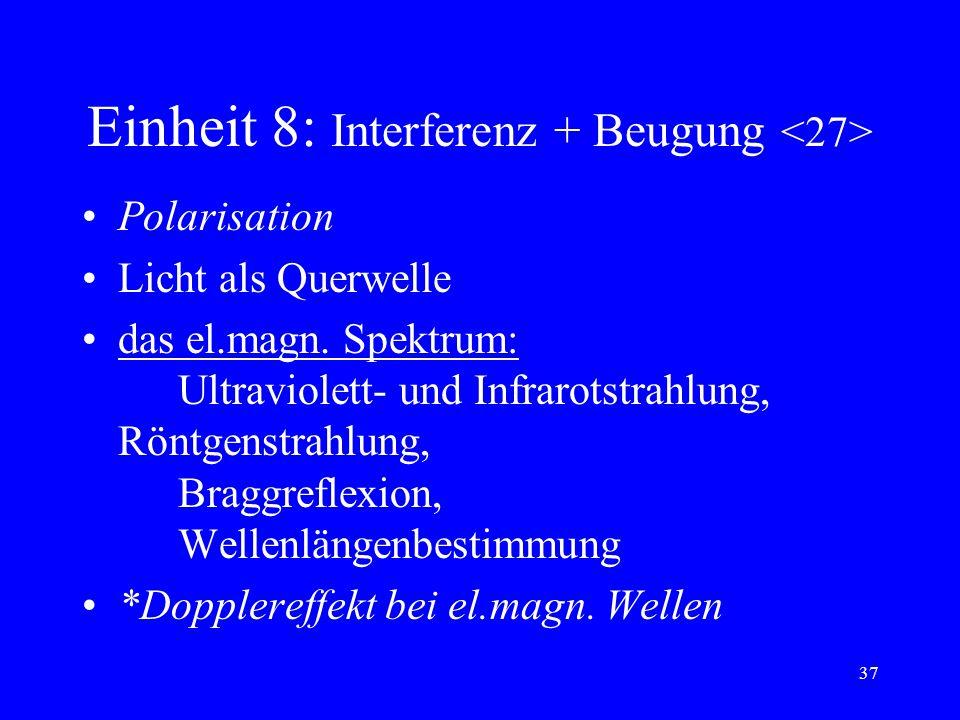 36 Einheit 8: Interferenz + Beugung *Interferometer Einzelspalt Geometrische Optik als Grenzfall der Wellenoptik Gitter Wellenlängenmessung *Auflösung
