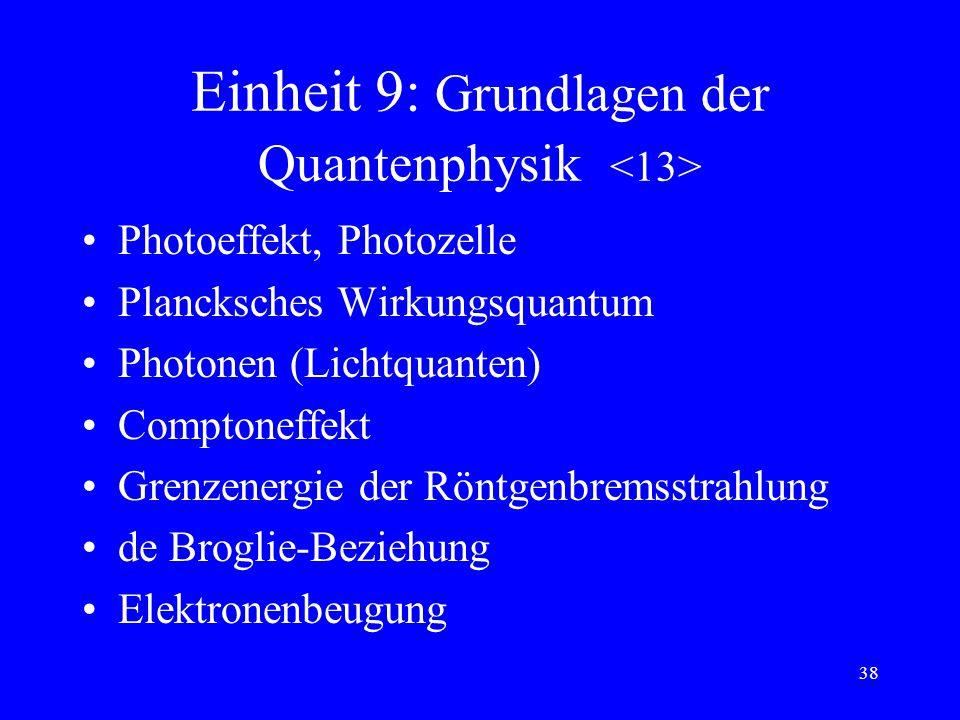 37 Einheit 8: Interferenz + Beugung Polarisation Licht als Querwelle das el.magn. Spektrum: Ultraviolett- und Infrarotstrahlung, Röntgenstrahlung, Bra